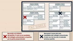 scheda elettorale voto politiche 2018
